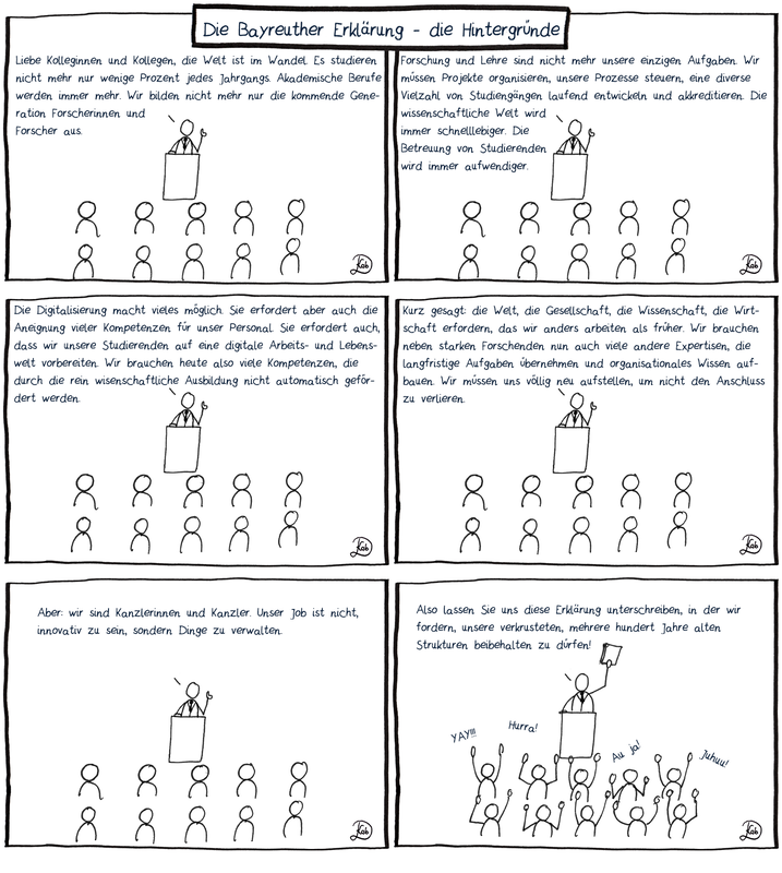 Bayreuther Erklärung (Comic)